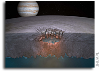 Evidence for Subsurface Lake on Europa