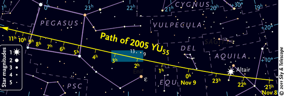 view asteroid 2005 yu55 - photo #37