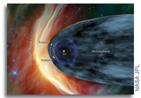 NASA Spacecraft Help Recalculate the Distance to Interstellar Space