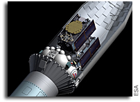 Galileo IOV Satellites Fuelled for Launch