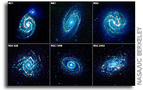 NASA's WISE Mission Offers a Taste of Galaxies to Come