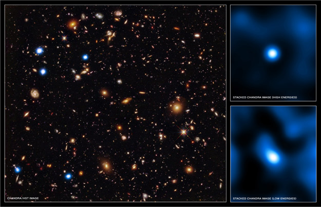 X-Ray Telescope Finds New Voracious Black Holes in Early Universe