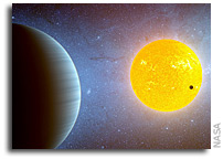 Spitzer and Kepler Confirm New Extrasolar Planet