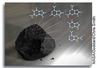 Meteorites Can Carry DNA Building Blocks