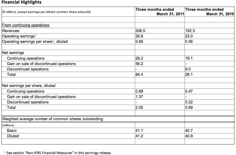 MDA table 1 Q1 2011 results