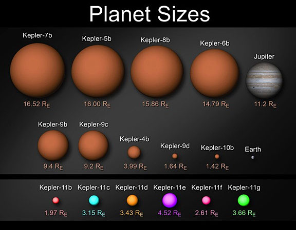 mercury planet comparison chart - photo #6