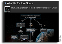 NASA Internal Memo: Public release of 'We Explore Space' Concept Maps