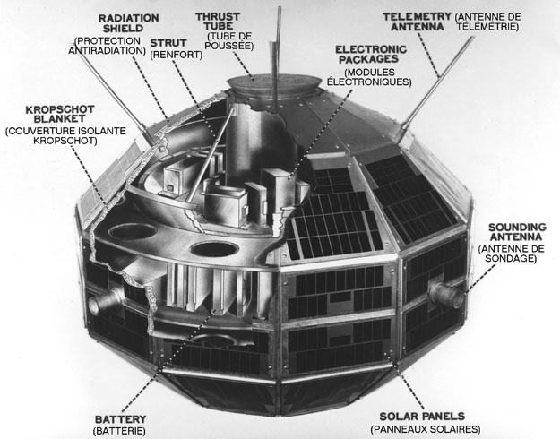 A diagram of the Alouette 1 spacecraft showing subsystems