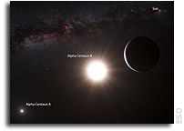 Planet Detectability in the Alpha Centauri System