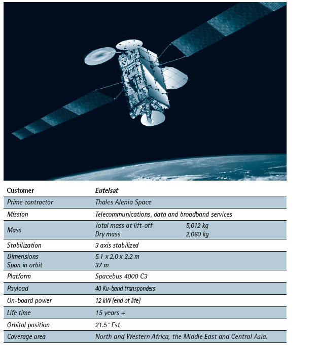 Eutelsat 21B Specs