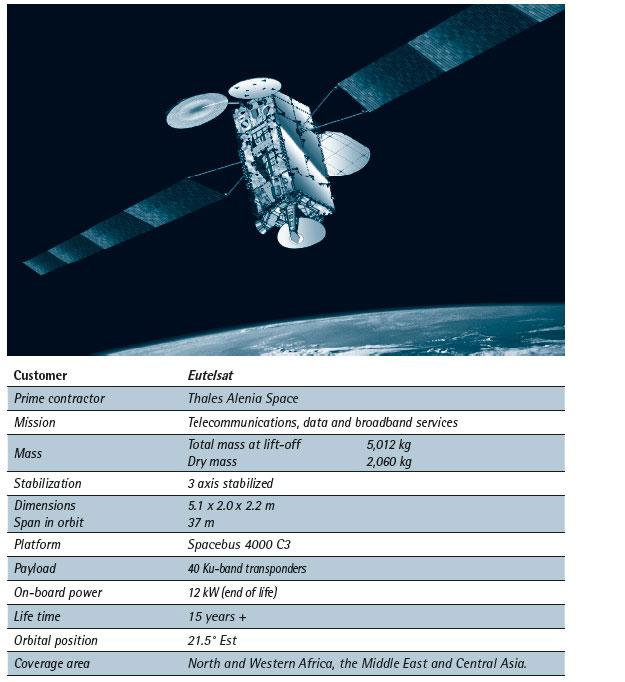 Eutelsat 21B Specs