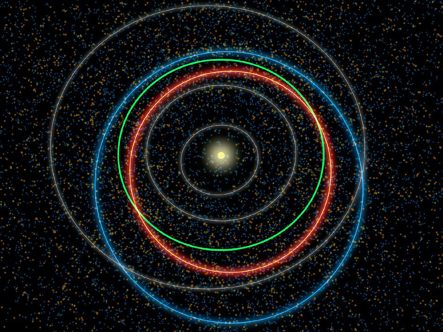 Diagram Orbits Of Near Earth Asteroids