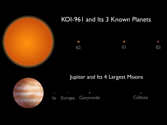 What is The Smallest Planet in Our Solar System - Earth Geologic