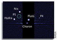 Here's Your Chance to Name Two of Pluto's Moons