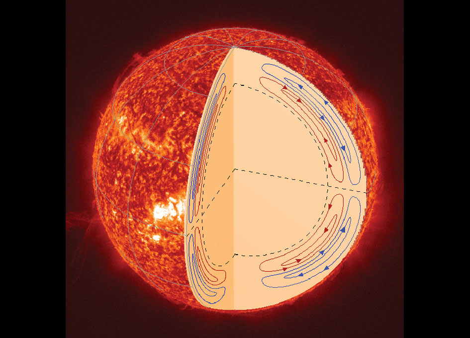 Improving Predictions of the Sun's Solar Cycle - SpaceRef