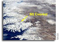 Three Views of Mt. Everest and Himalayas From Orbit