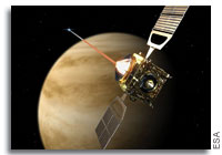 ESA Euronews: Close Encounters With Venus