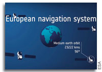 Europe's Galileo Satellite Navigation System Works, and Works Well