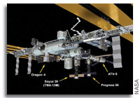 SpaceX Dragon CRS-4 is Berthed at the International Space Station