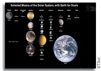 Lecture: The Surprisingly Diverse Array of Moons in our Solar System