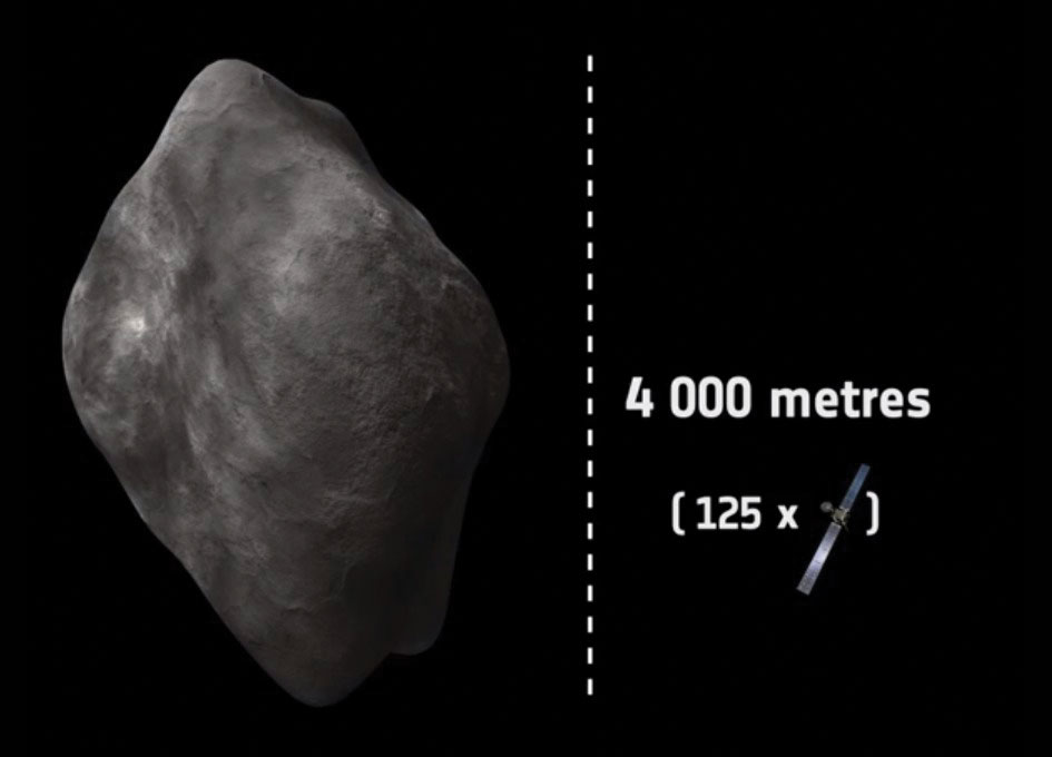 How Big is Rosetta Spacecraft Compared with Comet 7P ...
