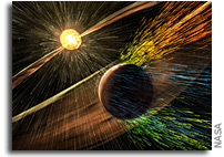 MAVEN Reveals Speed of Solar Wind Stripping Martian Atmosphere