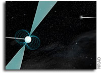 http://images.spaceref.com/news/2015/Pulsar-Wild-Orbit_nrao.jpg
