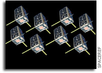 Swarming Cubesats For Science