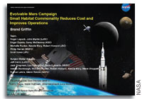 NASA FISO Presentation: Evolvable Mars Campaign Small Habitat Commonality Reduces Cost and Improves Operations