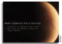 Video: Humans to Mars Landing Zones