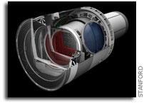 Large Synoptic Survey Telescope Camera Receives Funding Approval