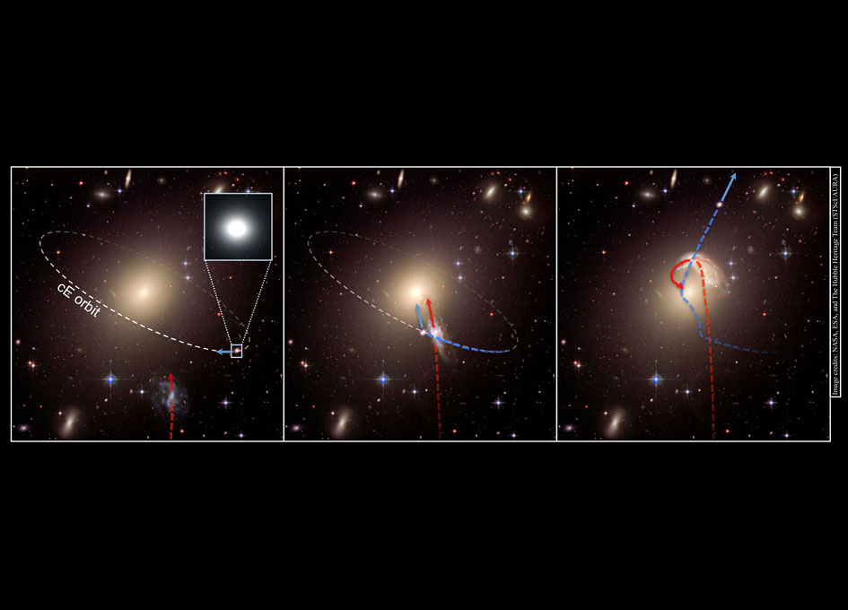 Astronomers Find Runaway Galaxies - SpaceRef