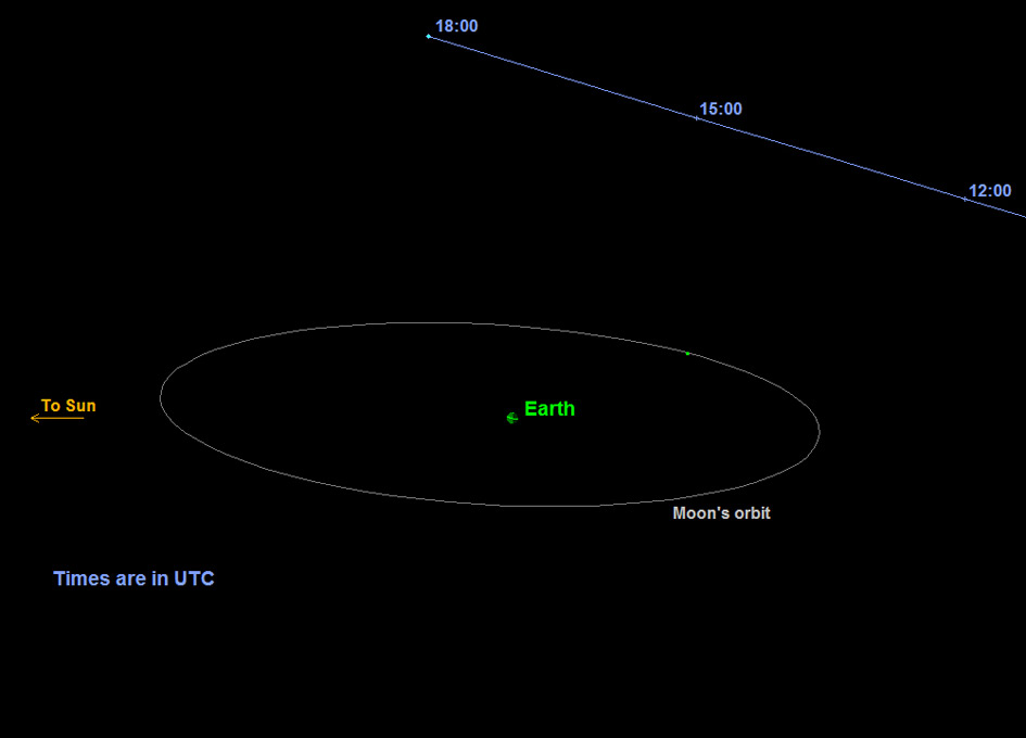 Halloween Asteroid a Treat for Radar Astronomers - SpaceRef