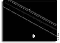 Mimas, Pandora and Saturn's Rings