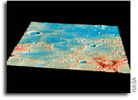MESSENGER Impact Region on Mercury