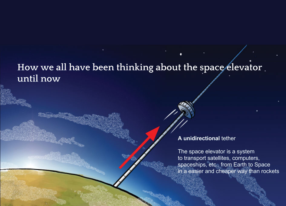 Exosphere to Host Three Week Space Elevator Program