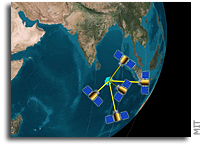 Smallsat Clusters To Estimate Earth's Reflected Energy