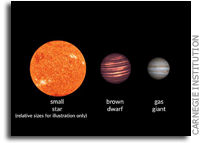 Brown Dwarfs Hiding in Plain Sight in our Solar Neighborhood