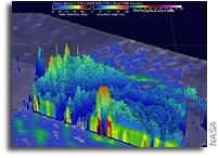 Super Typhoon Meranti's Extreme Rainfall Observed From Orbit