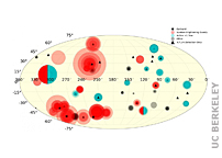 Tracking of Eruptions on Io