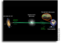 Gravitational Lens Makes Distant Galaxy Visible