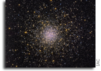 Solved: One of the Mysteries of Globular Clusters