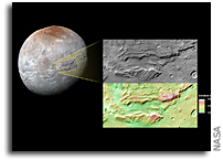 Evidence of An Ancient Ocean on Charon?