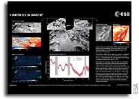 Exposed Ice on Rosetta's Comet Confirmed as Water