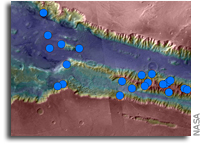 Recurring Slope Lineae Inside Valles Marineris on Mars