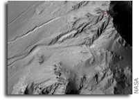 Today's Gullies On Mars Are Probably Not Formed by Liquid Water