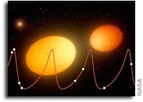 Heartbeat Stars Unlocked in New Study