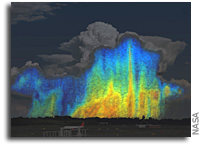 Measuring Raindrop Sizes From Space to Understand Storms