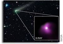 X-Ray Views Of Comets