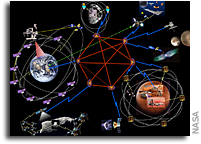 New Solar System Internet Technology Debuts on the International Space Station